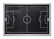 Soccer board Stock Photography