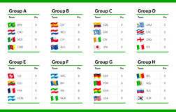 Soccer Championship 2014 Flags - table. The 2014 FIFA World Cup will be the 20th FIFA World Cup, an international men's football tournament, that is scheduled to Royalty Free Stock Photography