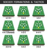 Soccer cup formation and tactic . Set of perspective view football field and players on white isolated background . Vector for int. Ernational world championship Royalty Free Stock Image