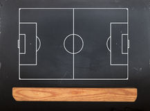 Football pitch. A blackboard to draw with Chalkboard a football / soccer strategy. Football pitch on a blackboard royalty free stock image