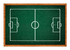 Soccer field on green chalkboard. Hand drawn soccer (football) field on a green chalkboard, background for learning football or soccer tactics Royalty Free Stock Images