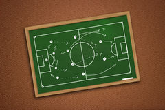 Soccer or Football Game Strategy. Chalk board drawing of soccer or football game strategy on green blackboard over textured wall Royalty Free Stock Photos