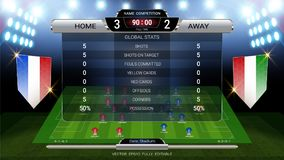 Soccer Football Scoreboard, Sport Match Home Versus Away, Global Stats Broadcast Graphic Template Royalty Free Stock Photography