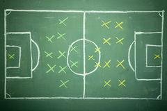 Soccer - Football  Strategy Royalty Free Stock Photography