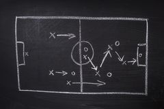 Soccer or football strategy drawing on blackboard.  stock images