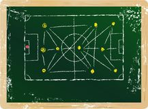 Soccer / football tactics Royalty Free Stock Images