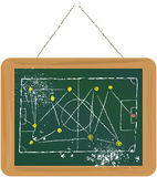 Soccer / Football tactics on blackboard Stock Photo