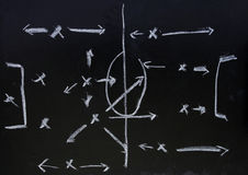 Soccer formation tactics. On a blackboard Stock Photography