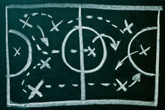 Soccer formation tactics on a blackboard. Soccer formation tactics on a green blackboard stock photos