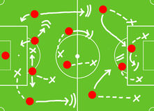 Soccer game action plan. Board representing a soccer field with players and game plan indications drawn by the trainer Stock Image