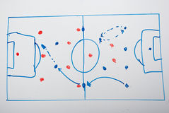 Soccer game plan Royalty Free Stock Images