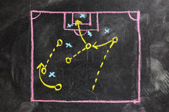 Soccer game strategy Royalty Free Stock Images