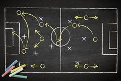 Soccer game strategy on blackboard.