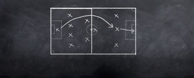 Soccer Goal Strategy Stock Photo