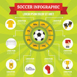 Soccer infographic concept, flat style. Soccer infographic banner concept. Flat illustration of soccer infographic vector poster concept for web Royalty Free Stock Photo