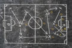 Soccer match strategy scribble on blackboard. Soccer or football match strategy or tactics scribble on blackboard, gungy style royalty free stock photography