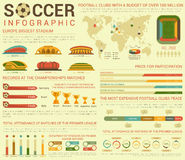 Soccer Or Football Infographics, Infocharts With Circle And Bar Royalty Free Stock Photography