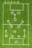 Soccer plan field Royalty Free Stock Photos