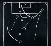 Soccer play tactics strategy drawn with white chalk on chalk board. Soccer play tactics strategy drawn with white chalk on chalk board Royalty Free Stock Photos