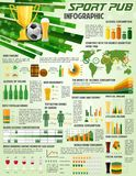 Vector infographic for soccer football pub. Soccer pub infographics on beer drink preference and visitors chart quantity. Vector diagrams on beverage preference Stock Images