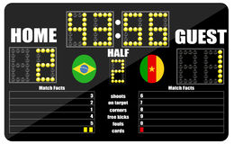 Soccer score board. Vector illustration background Stock Photos
