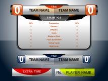 Soccer Score Broadcast Graphics Stock Image