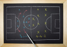 Soccer Strategy. Soccer - Football Strategy planning on blackboard Royalty Free Stock Photography