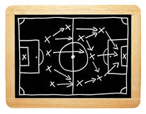 Soccer strategy on blackboard Royalty Free Stock Photography