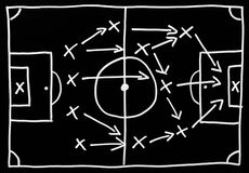 Soccer strategy diagram. Play sketch or diagram for soccer game strategy Stock Photography