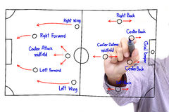 Soccer strategy drawing on whiteboard Stock Photos