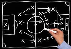 Soccer strategy field. Soccer or football field with trainer presenting successful strategy for goal on chalkboard or blackboard Stock Photo
