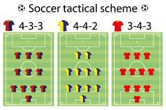 Soccer strategy formation and position player. Sport vector illustration Stock Photos