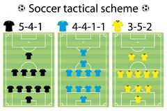 Soccer strategy formation and position player. Sport vector illustration Stock Photo