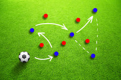 Soccer strategy game plan with players and ball Royalty Free Stock Photos
