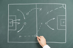 Soccer strategy. Hand drowing soccer strategy on blackboard Stock Images