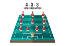 Soccer strategy 4-3-3 perspective pitch. Vector soccer strategy 4-3-3 tactic flat graphic Royalty Free Stock Photos