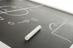 Soccer strategy plan on a chalkboard Stock Image