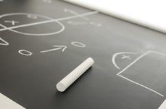 Soccer strategy plan on a chalkboard Stock Image