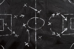 Soccer strategy schema. In a blackboard Stock Photography