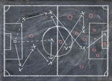 Soccer strategy tactics drawing, Royalty Free Stock Photography