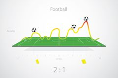 Soccer tactic activity table. Score Stock Photo