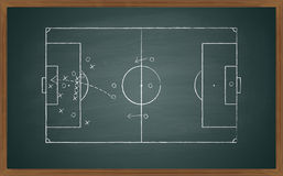 Soccer tactic on blackboard Royalty Free Stock Photos