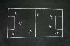 Soccer tactic board Royalty Free Stock Image