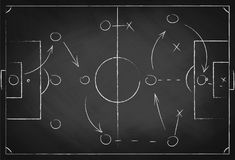 Soccer tactic scheme on chalkboard. Football team strategy for the game. Hand drawn soccer field background Royalty Free Stock Photo