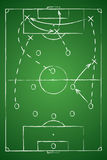 Soccer Tactic Table. Vector Illustration. The Tactical Scheme Royalty Free Stock Images
