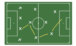 Soccer tactics Stock Photos