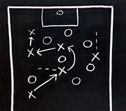 Soccer tactics. Close up of a soccer tactics drawing on chalkboard Royalty Free Stock Image