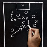 Soccer tactics. Close up of a soccer tactics drawing on chalkboard Stock Photography