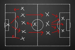 Soccer tactics Royalty Free Stock Image