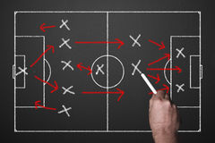 Soccer Tactics Royalty Free Stock Photography